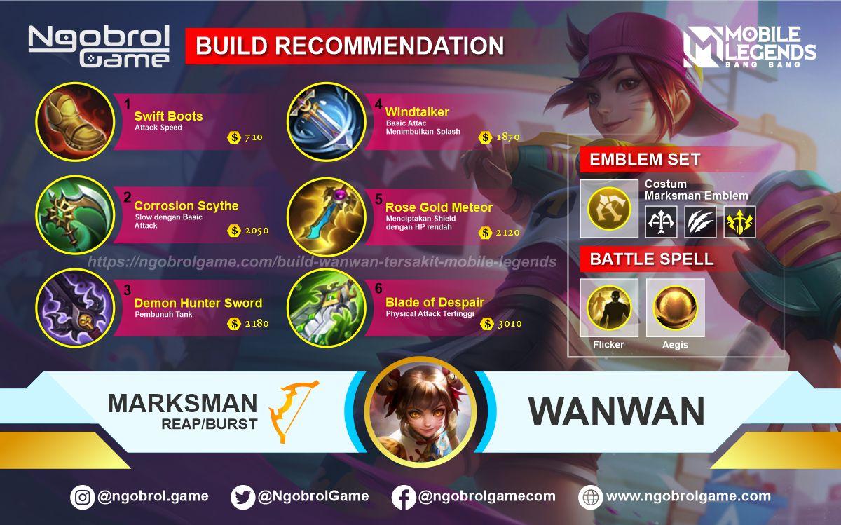 Build Wanwan Tersakit 2021 Mobile Legends