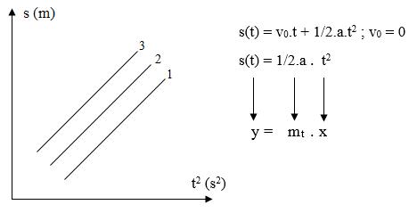 grafik momen inersia 1