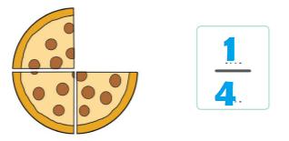 1 per 4 bagian pizza yang sudah dimakan Udin www.simplenews.me