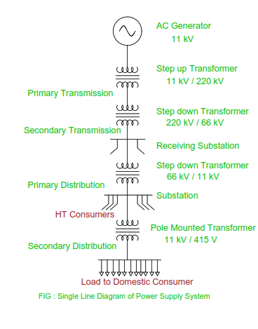 single-line-diagram-of-power-system.png