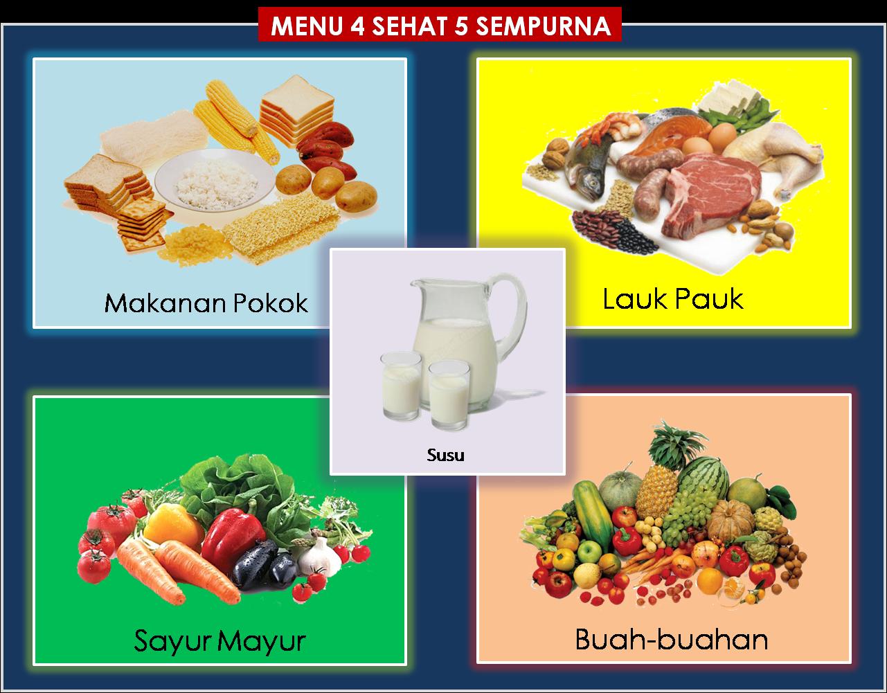 Gambar Piramida Makanan Dan 4 Sehat 5 Sempurna Freewaremini