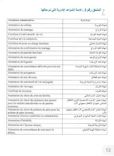 لائحة الوثائق التي تم إلغاؤها في إطار تبسيط المساطر الإدارية