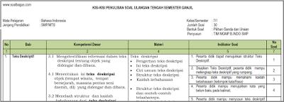 Download Kisi Kisi UTS B. Indonesia Kelas 7 Semester 1/ Ganjil Kurikulum 2013/ kurtilas/ k 13 tahun 2017 2018 www.soalbagus.com