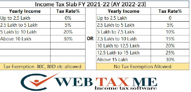 Income Tax Slab Rate for the F.Y.2021-22