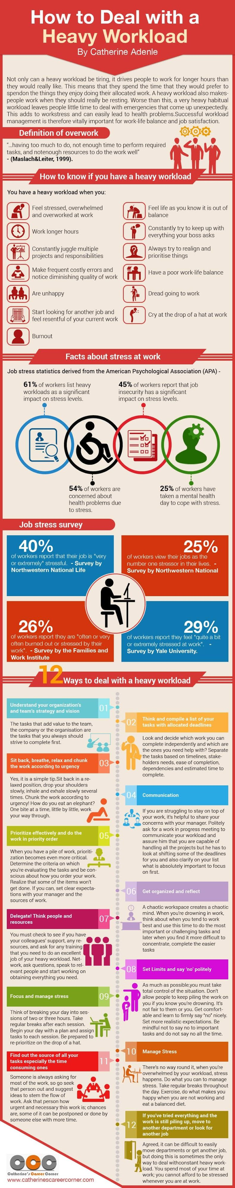 How to Deal with a Heavy Workload #infographic