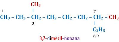 tata nama senyawa hidrokarbon alkana