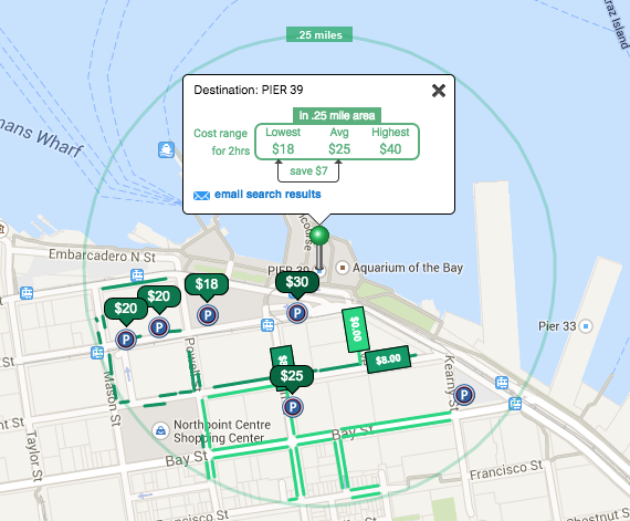Insider S Guide To Parking In San Francisco Cheapest Parking Near