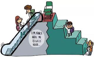 Dilemas de la meritocracia