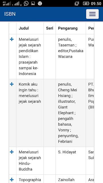 Bukti ISBN buku menelusuri jejak sejarah pendidikan Islam : pra sejarah sampai ke-Indonesia
