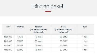Apa yang dimaksud dengan paket darurat Telkomsel Cara daftar pelanggan paket darurat telkomsel