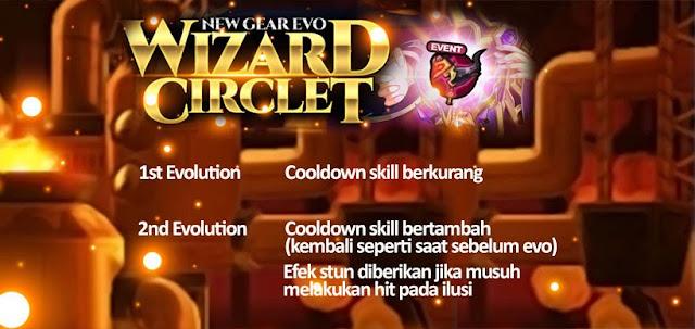 Wizard Circlet Evolution Lost Saga Indonesia