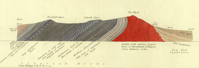 Samples of horizontal sections from those published by the Geological Survey of Great Britain and Ireland. The sections were all hand-coloured with water colour paints and were issued at a horizontal scale of 1:10,560.