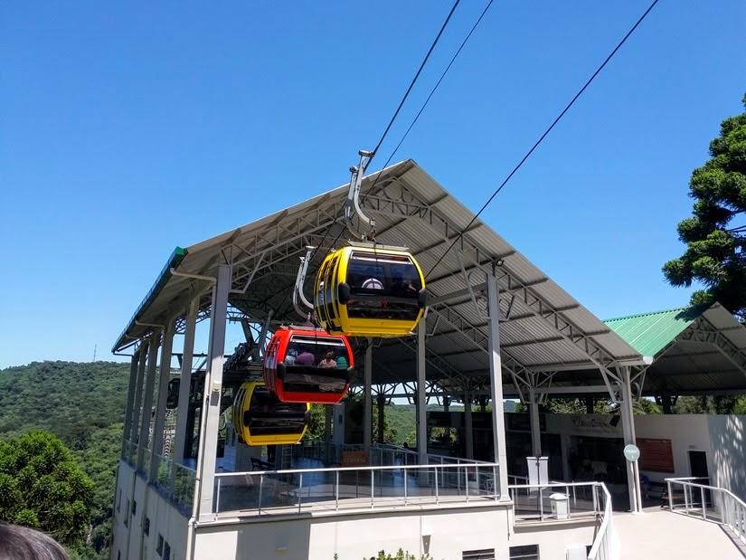 Bondinho Parques da Serra - Canela - RS