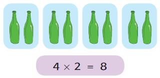 4 x 2 = 8 www.simplenews.me