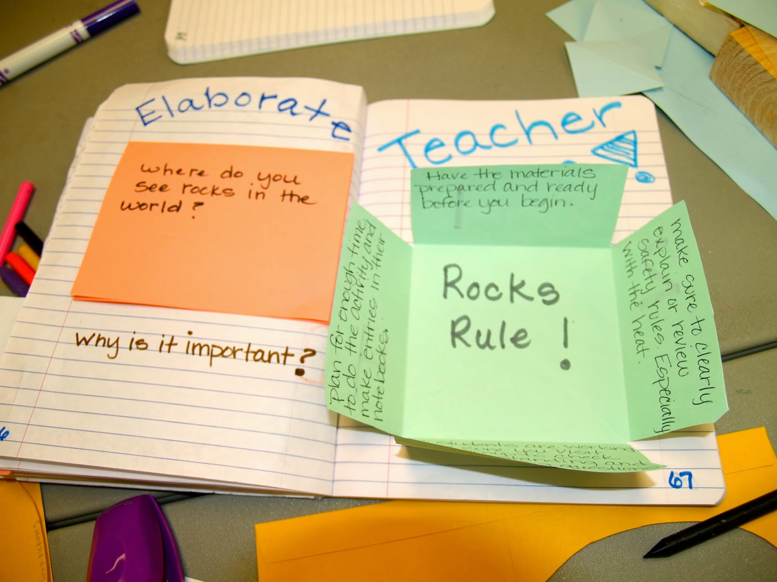 Teaching Science With Lynda: The Rock Cycle with ...