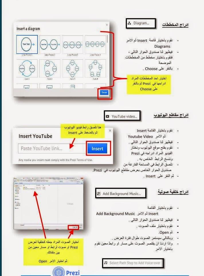 تحميل برنامج بريزي عربي مجانا