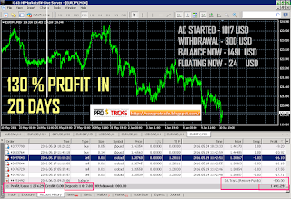 Investing in forex with less than 100
