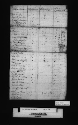 Return of Men, Women & Children arrived at Annapolis from New York 19th Octr 1782, p. 111, MG 23, D 4 - Finding aid no. 525 to the Amos Botsford and Family fonds, microfilm H-1687, image 280; digital images, Canadian Research Knowledge Network, Canadiana Héritage (heritage.canadiana.ca : accessed 27 May 2020).