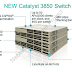 Cisco Catalyst 3850 Fiber Switch Model
