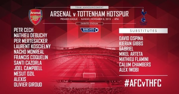 CONFIRMED ARSENAL LINEUPS VS SPURS