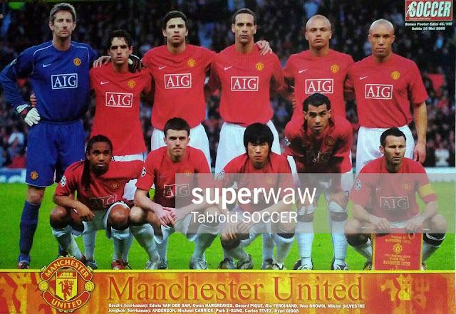Manchester United 2007 Team Squad