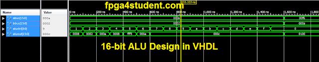 VHDL code for 16-bit ALU