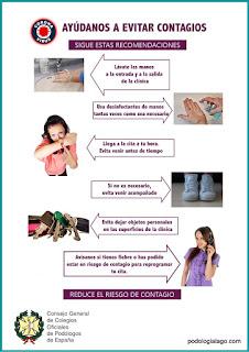 Medidas de prevención frente al Coronavirus