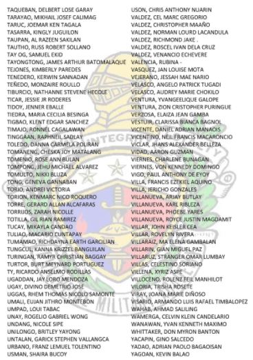 P-Z Passers: 2020 PMA entrance exam PMAEE results