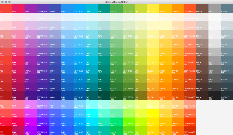 Harmonic Code Colors