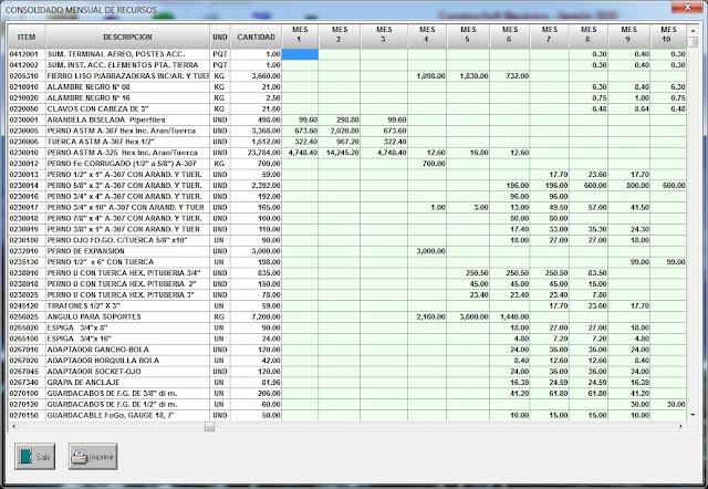 Consolidado mensual de recursos