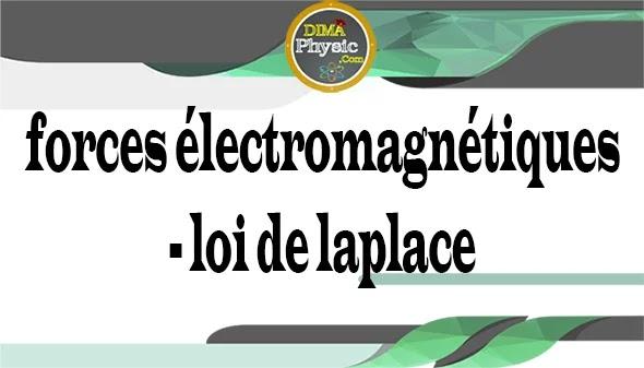forces électromagnétiques - loi de laplace