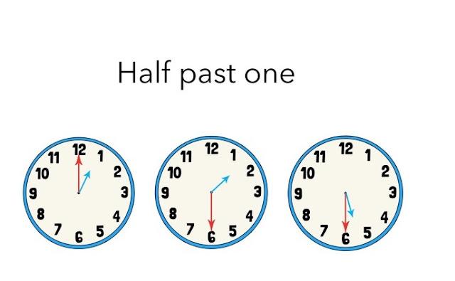 Perbedaan Antara Half Past, Quarter Past, dan Past Dalam Pembacaan Waktu
