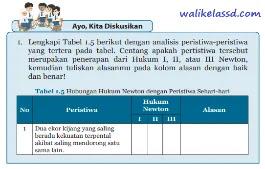 Kunci-Jawaban-IPA-Kelas-8-Halaman-20-21-22-Ayo-Kita-Diskusikan-Tabel-1.5