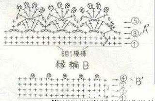 patrones-de-puntilla-crochet