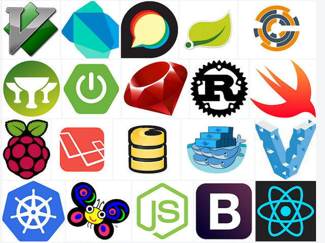 هل هناك مواقع لتعليم برمجة المواقع والمدونات من الصفر ؟
