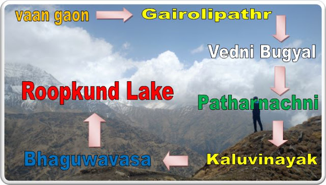 route-map-for-roopkund-lake