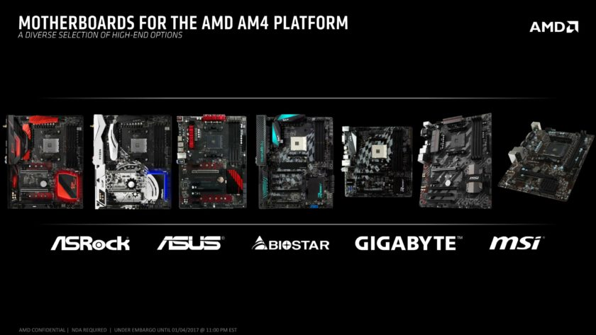 Best Am4 Gaming Motherboards For Amd Ryzen 7 Series Cpus Videogamerplus