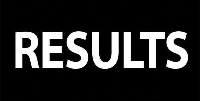 adobe target results