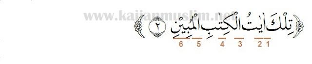 Hukum tajwid surat al-qasas ayat 2