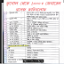 Geography 1000+ general knowledge in Bengali