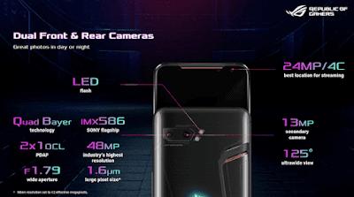 7 Keunggulan ROG Phone 2 Untuk Para Gamers