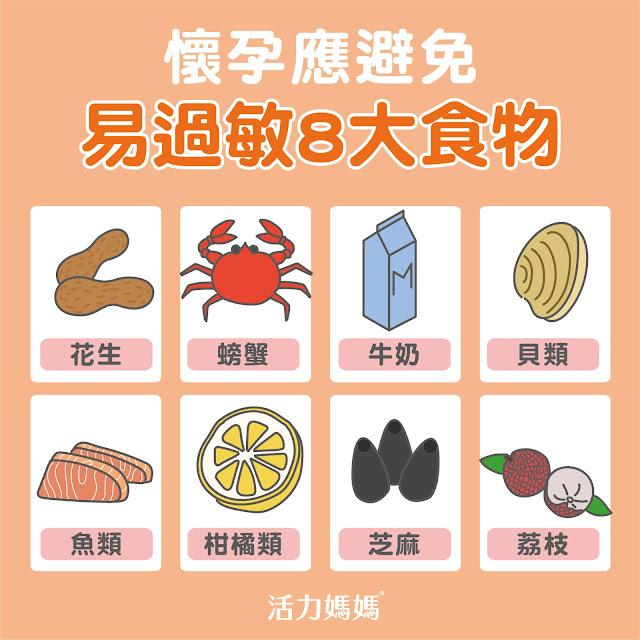 容易造成過敏的食物如海鮮、貝類、魚類、荔枝等等應在孕期避免補充