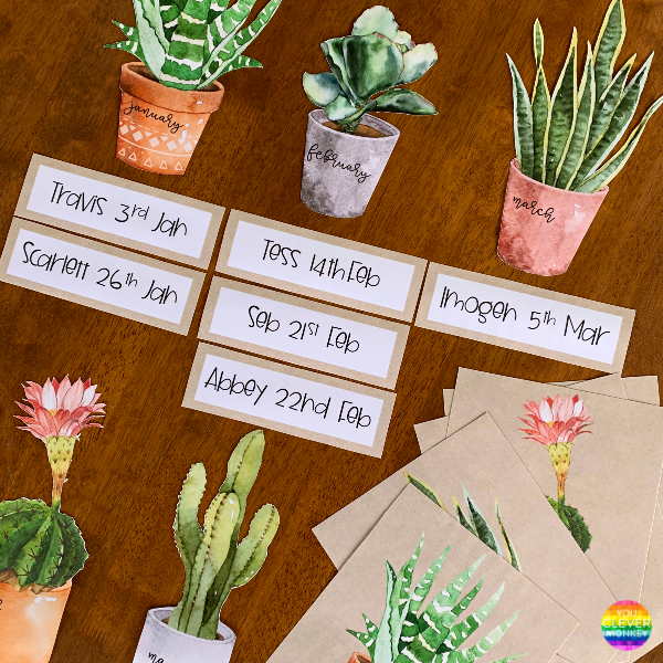 CACTUS Classroom Birthday Display | you clever monkey