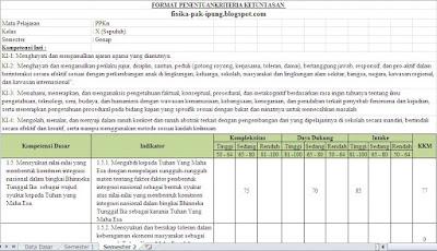 KKM PKN SMA SMK Kelas X XI XII Kurikulum 2013 Revisi 2018