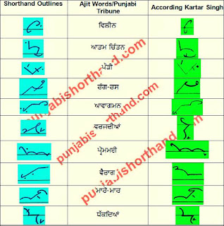 5-may-2021-ajit-tribune-shorthand-outlines