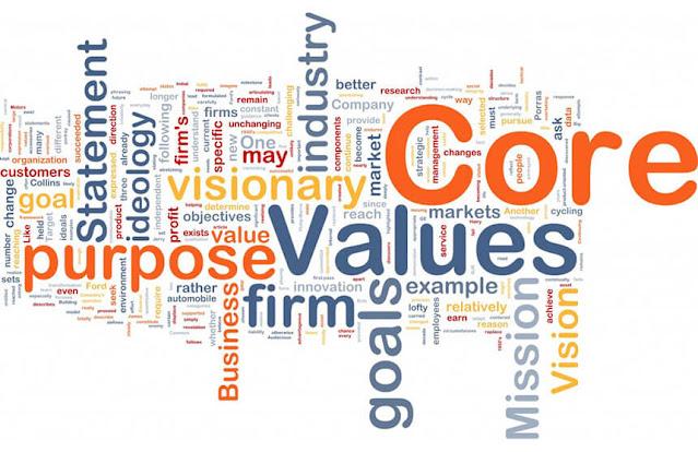 Bài tập Ikigai - Danh sách 270 giá trị cốt lõi