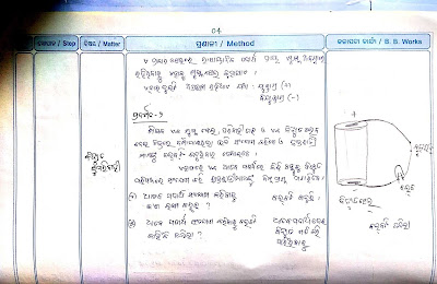 Lesson Plan for Science Grade 6 NCERT