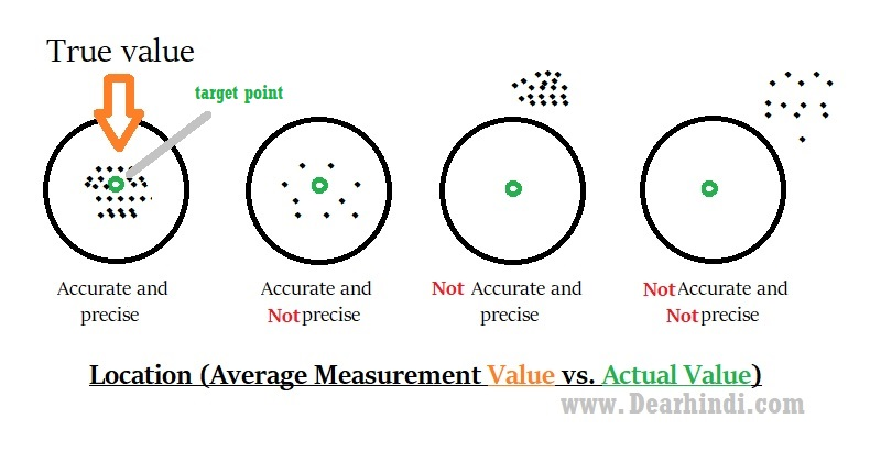 Measurement System Analysis Pdf
