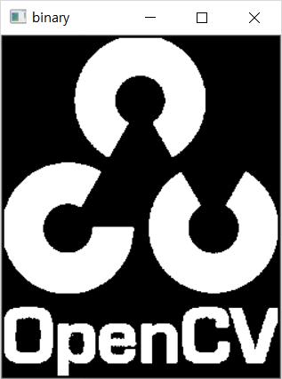 opencv-python] ROI를 이용한 이미지 합성 : Ung's Programming