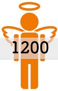 エンジェルナンバー 1200 の意味